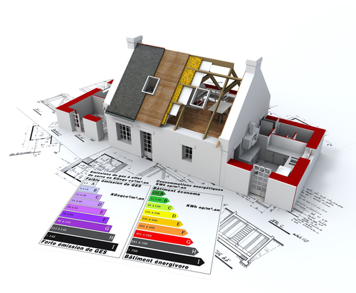 SAP Rating and New Build Development Plans